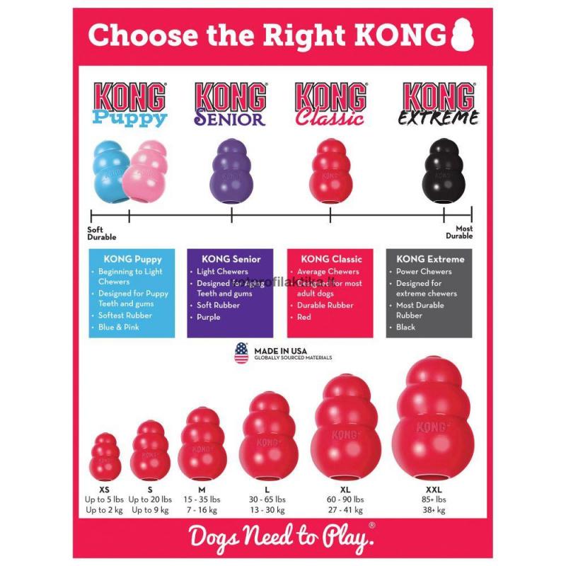 KONG® Exterme žaislas šunims